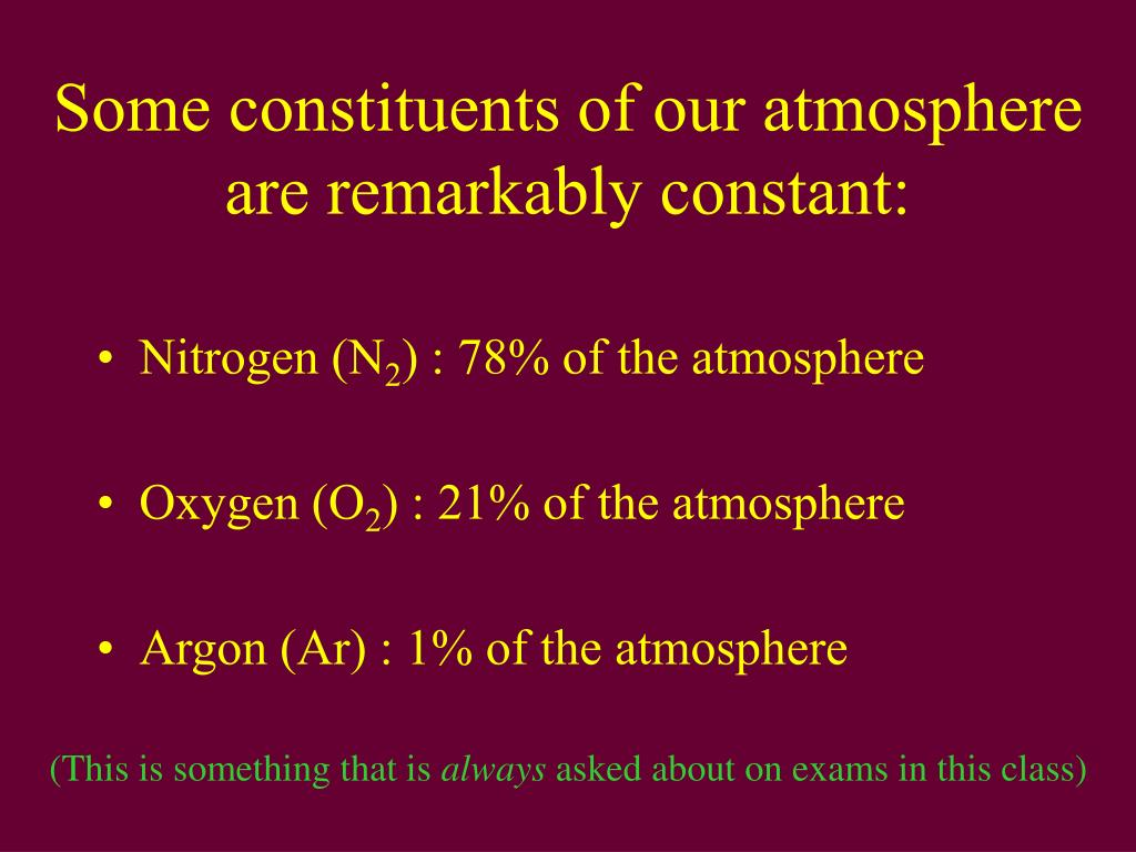 Some constituents of our atmosphere are remarkably constant:
