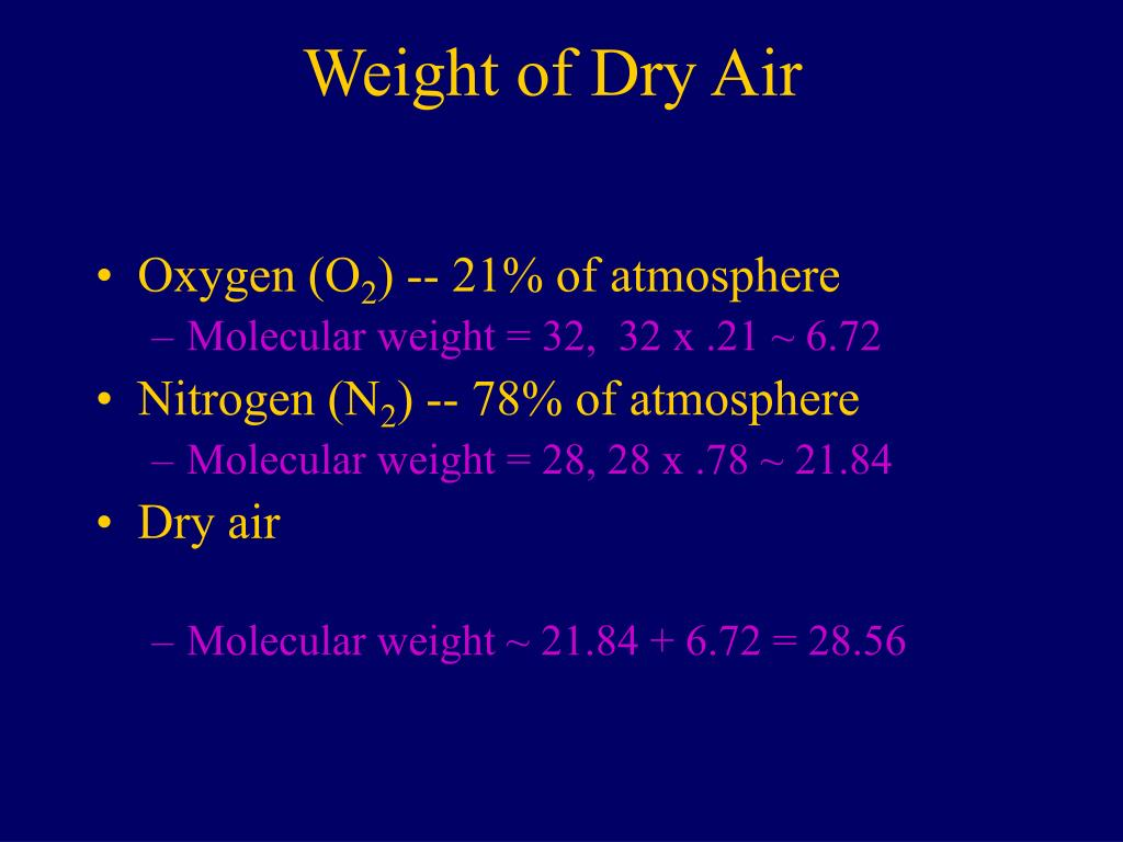 Weight of Dry Air