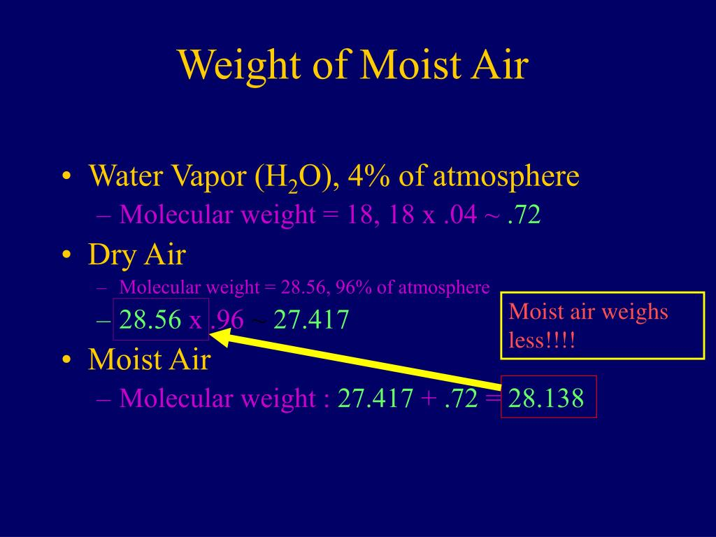 Weight of Moist Air