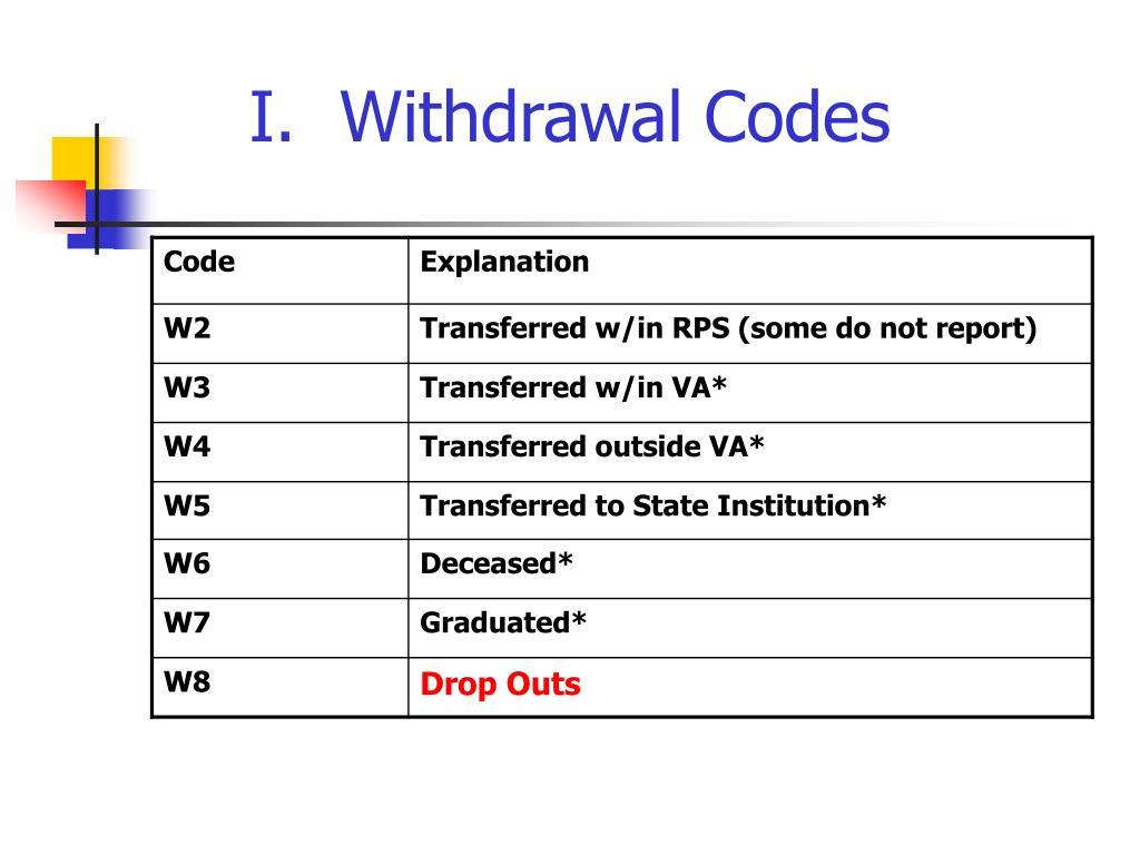 I.  Withdrawal Codes