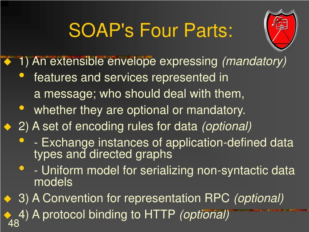 SOAP's Four Parts: