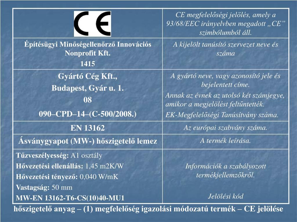 hőszigetelő anyag – (1) megfelelőség igazolási módozatú termék – CE jelölése
