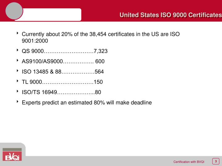 United states iso 9000 certificates