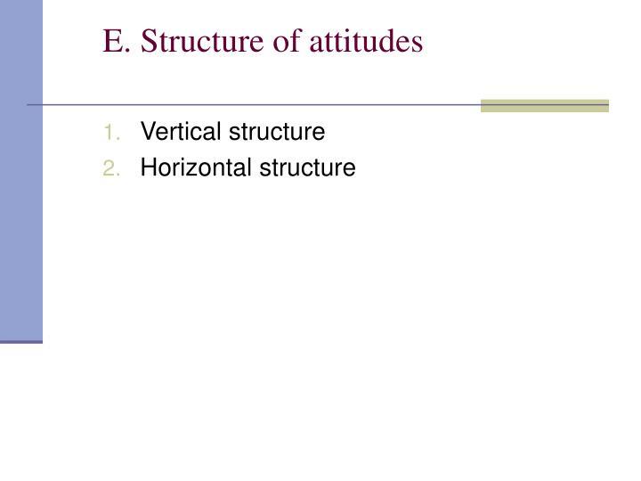 E. Structure of attitudes