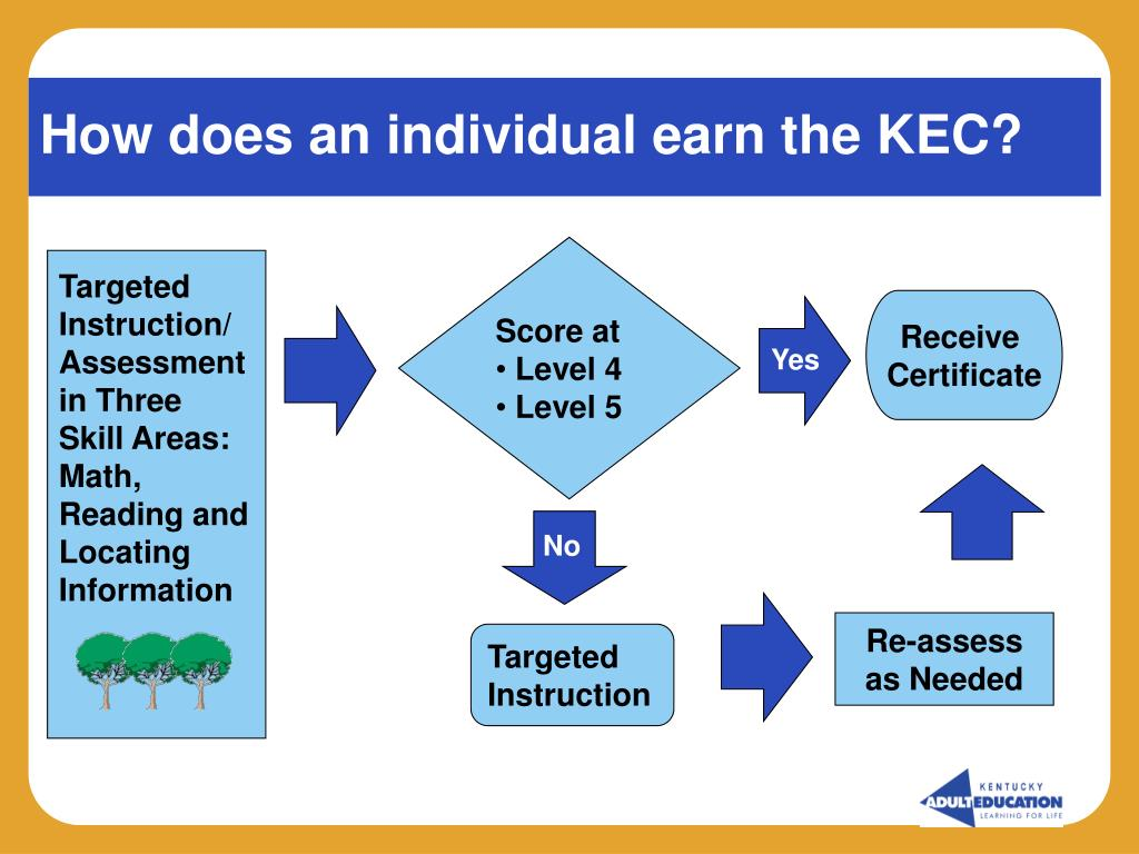 How does an individual earn the KEC?