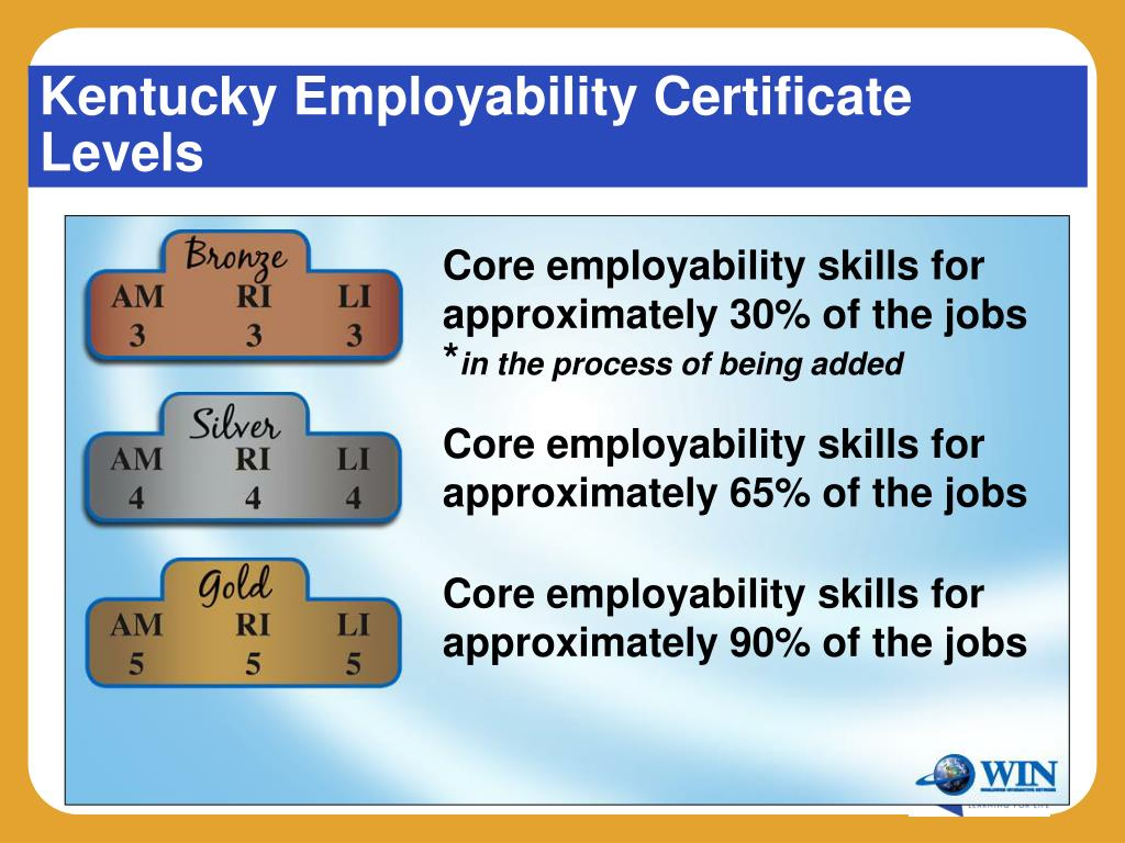 Kentucky Employability Certificate Levels