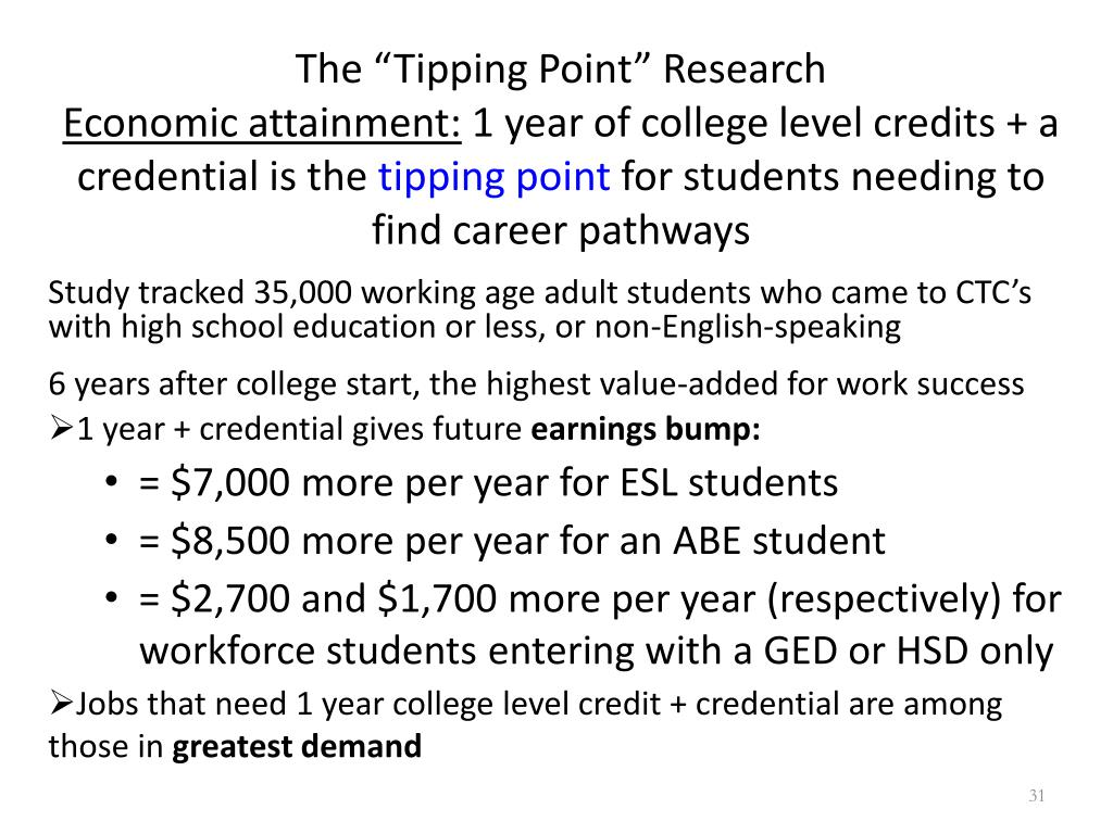 "The ""Tipping Point"" Research"