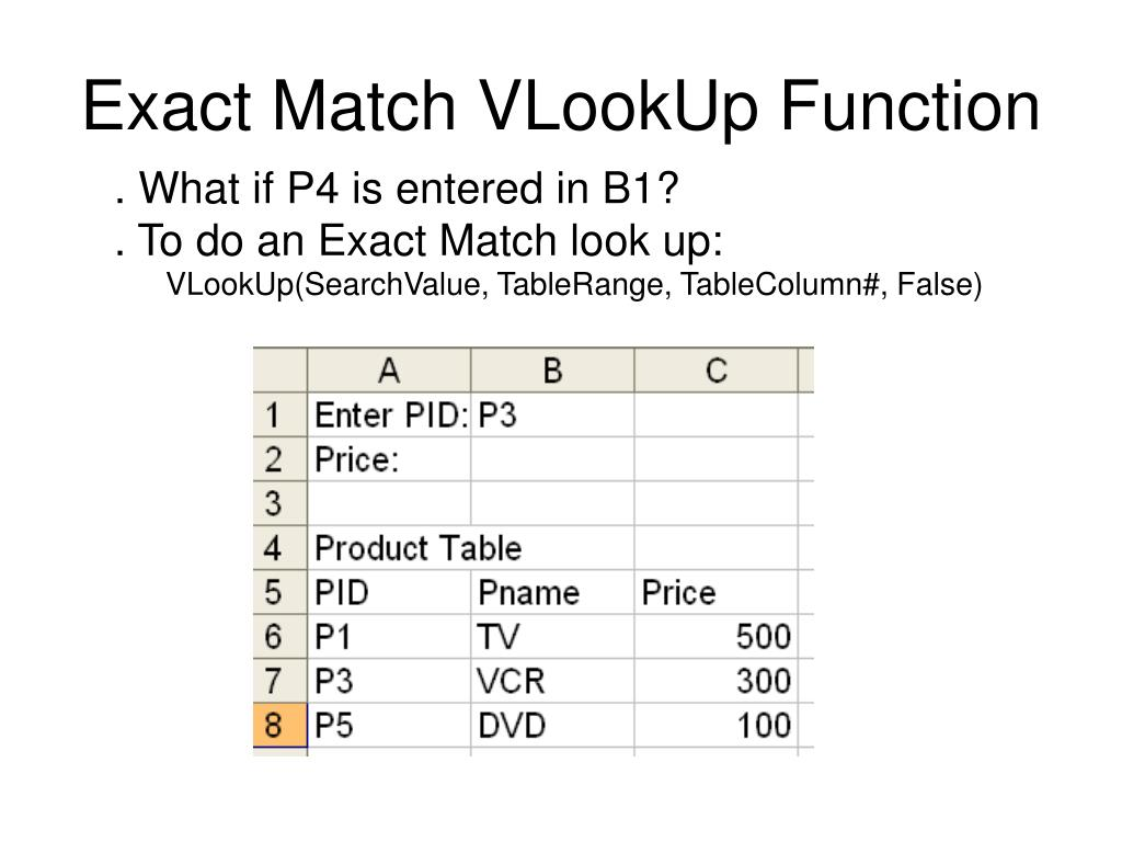 Exact Match VLookUp Function