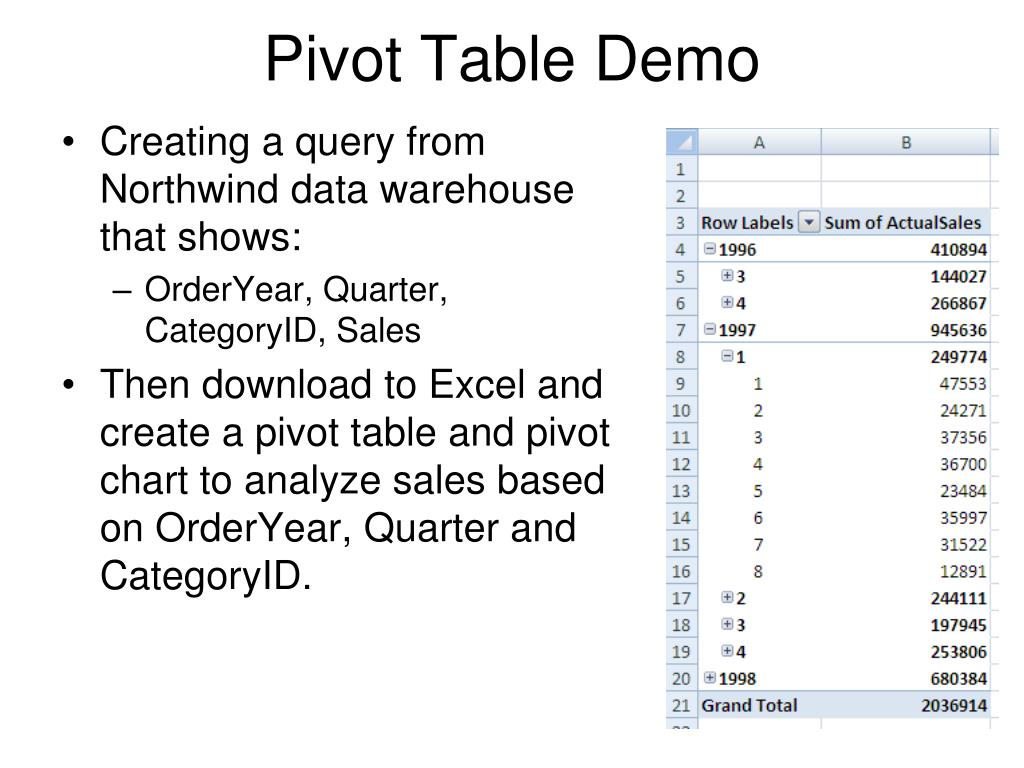 Pivot Table Demo