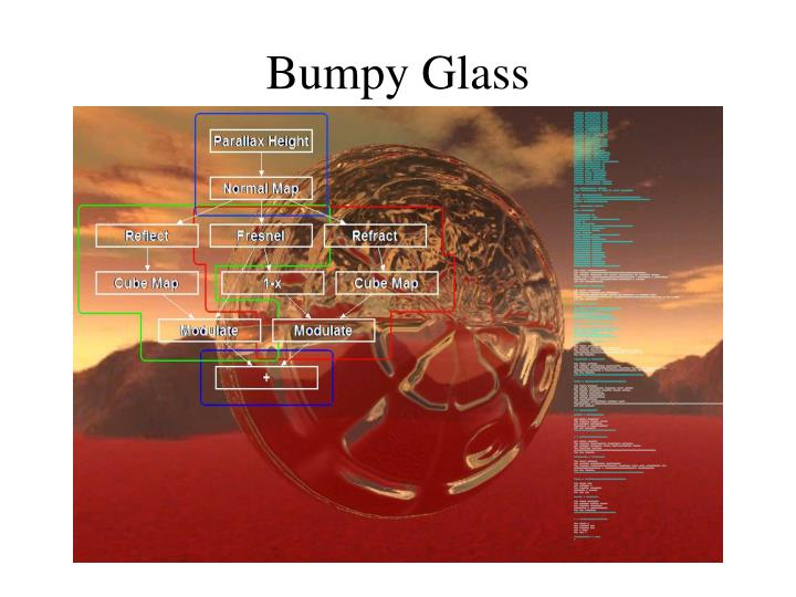 Bumpy Glass
