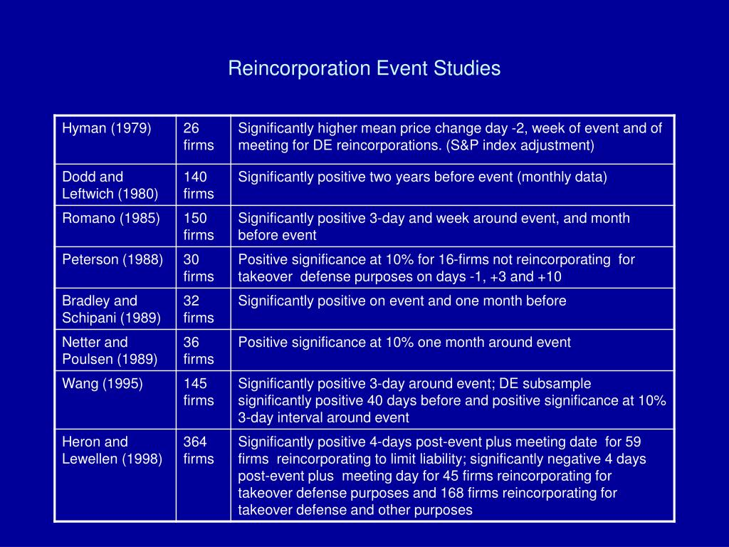 Reincorporation Event Studies