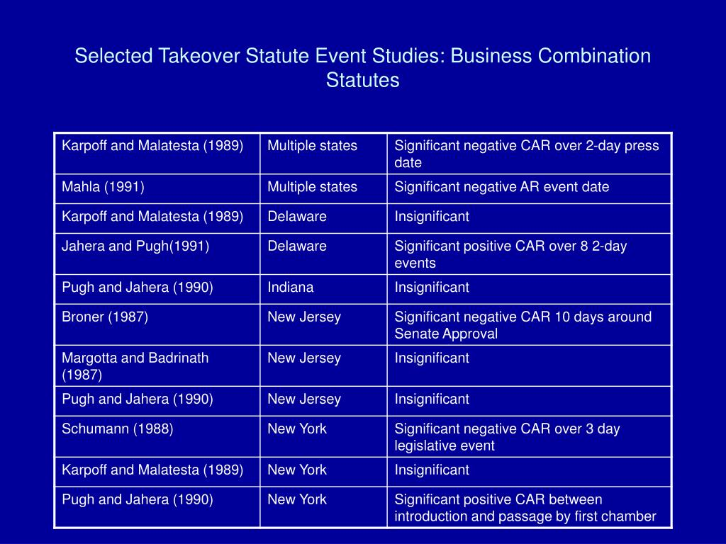 Selected Takeover Statute Event Studies: Business Combination Statutes