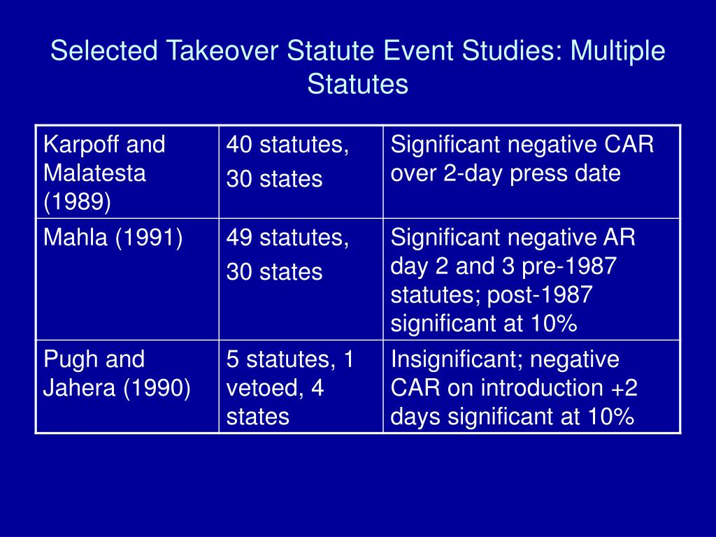 Selected Takeover Statute Event Studies: Multiple Statutes