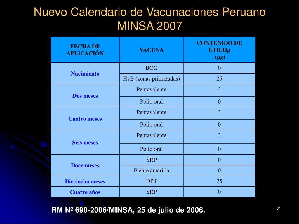 Nuevo Calendario de Vacunaciones Peruano