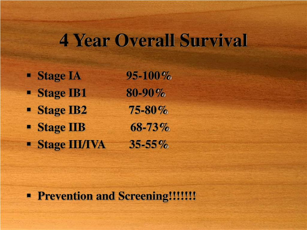 4 Year Overall Survival