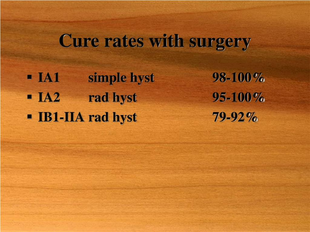 Cure rates with surgery