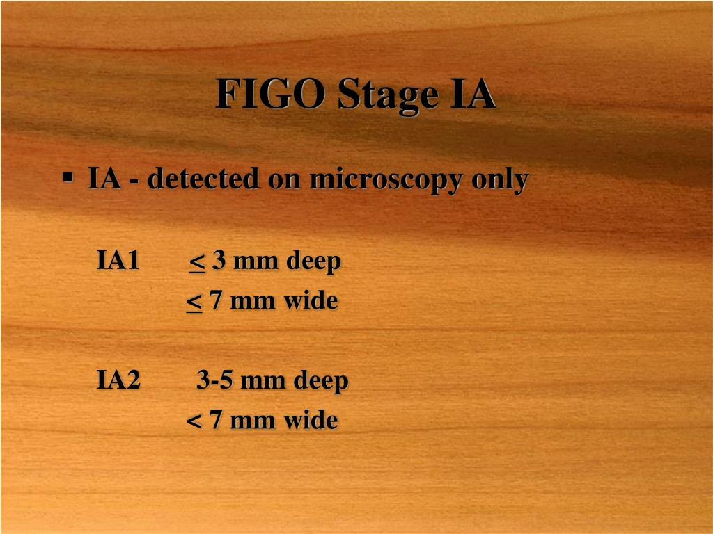 FIGO Stage IA