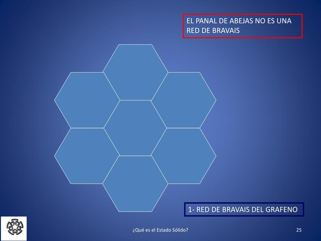 EL PANAL DE ABEJAS NO ES UNA RED DE BRAVAIS