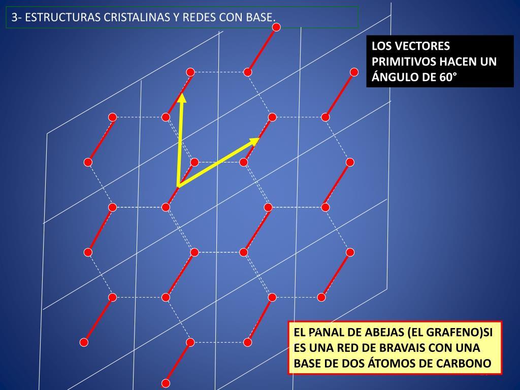 3- ESTRUCTURAS CRISTALINAS Y REDES CON BASE.