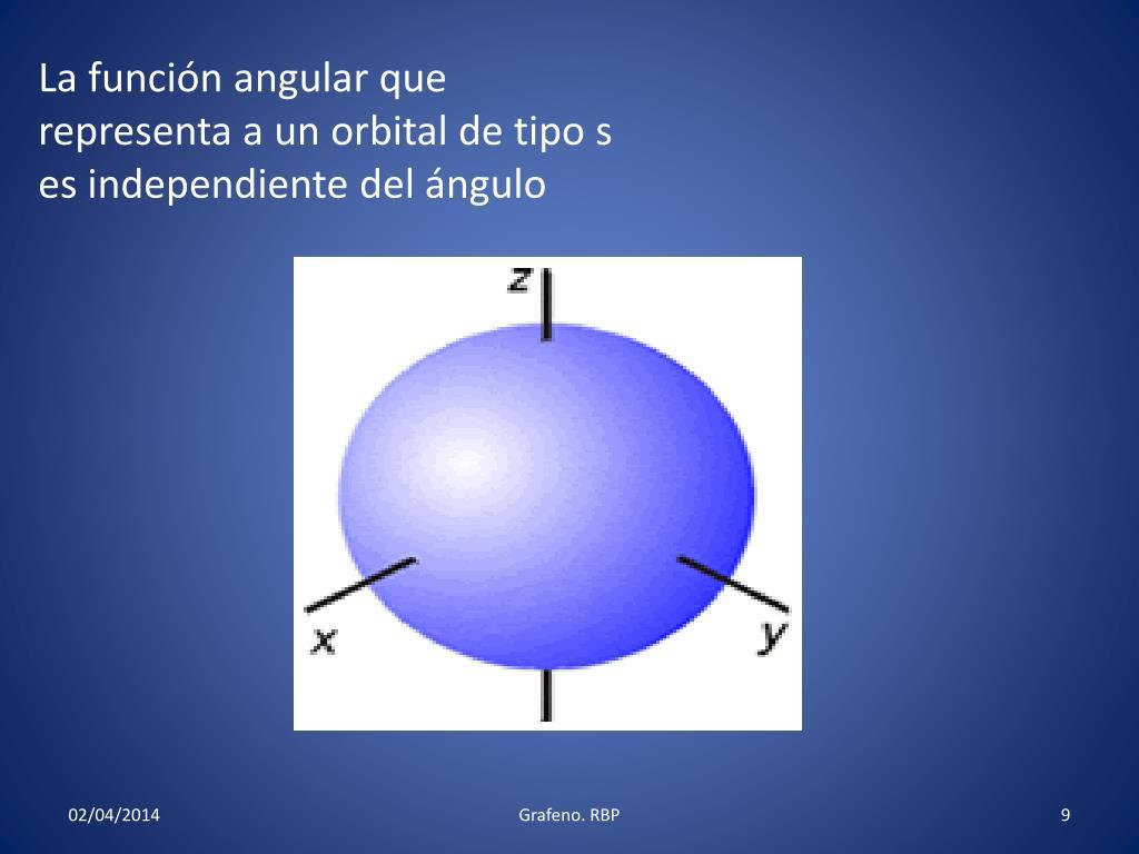 La función angular que representa a un orbital de tipo s es independiente del ángulo