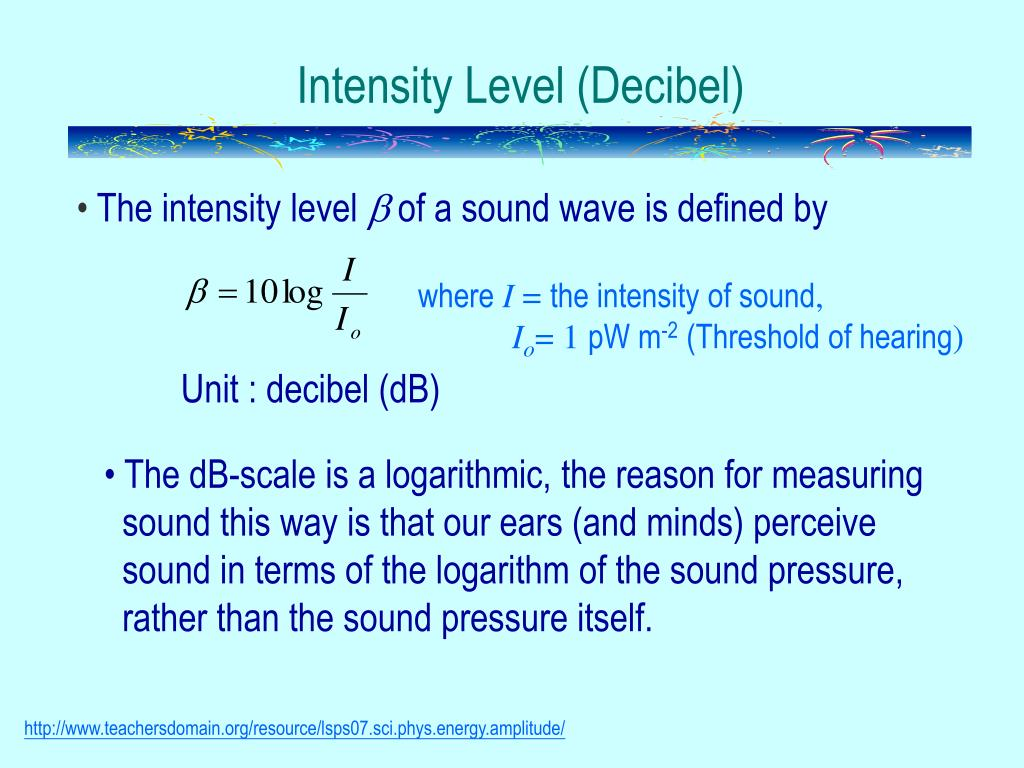 Intensity Level (Decibel)