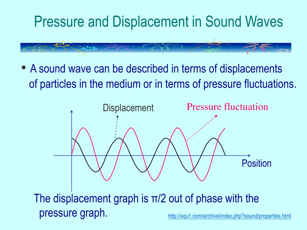 Pressure fluctuation