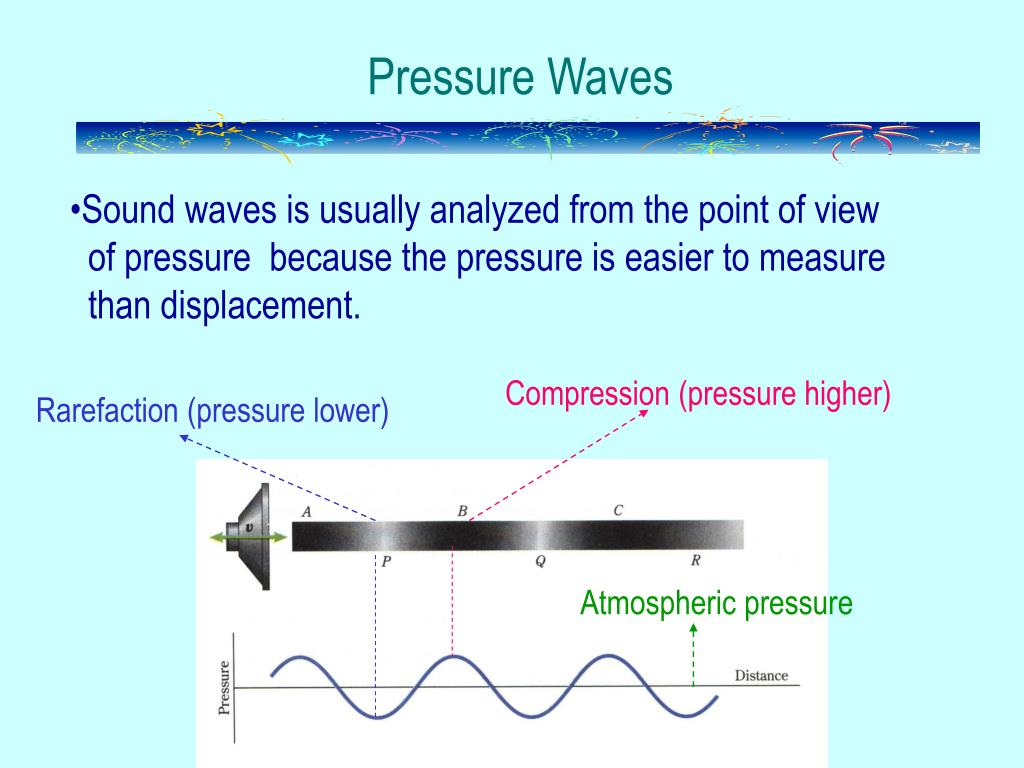 Compression (pressure higher)