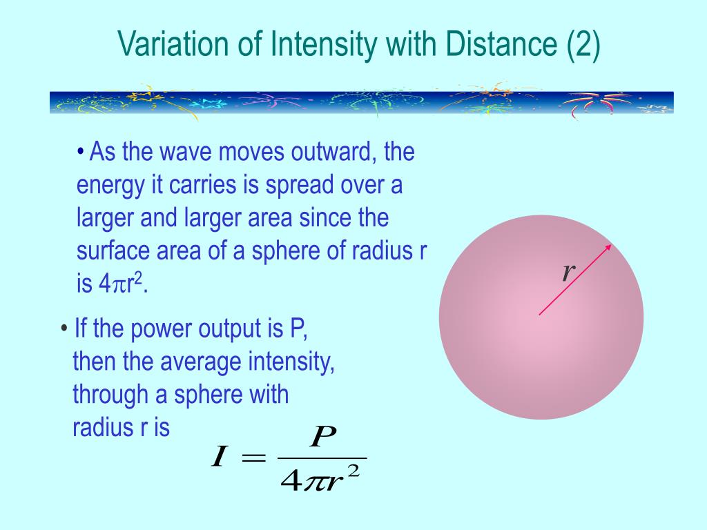 Variation of Intensity with Distance (2)