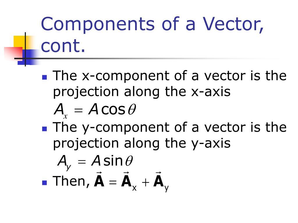 Components of a Vector, cont.