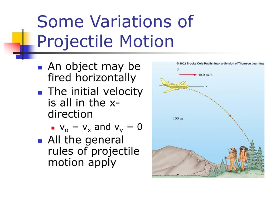 Some Variations of Projectile Motion