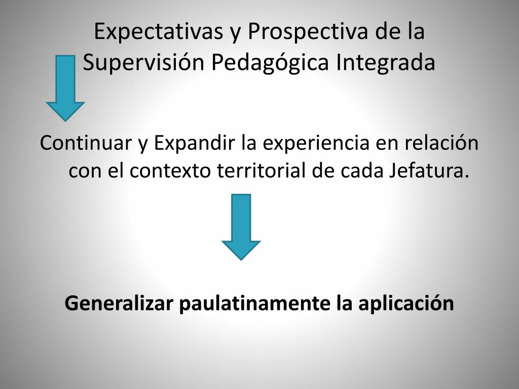 Expectativas y Prospectiva de la Supervisión Pedagógica Integrada