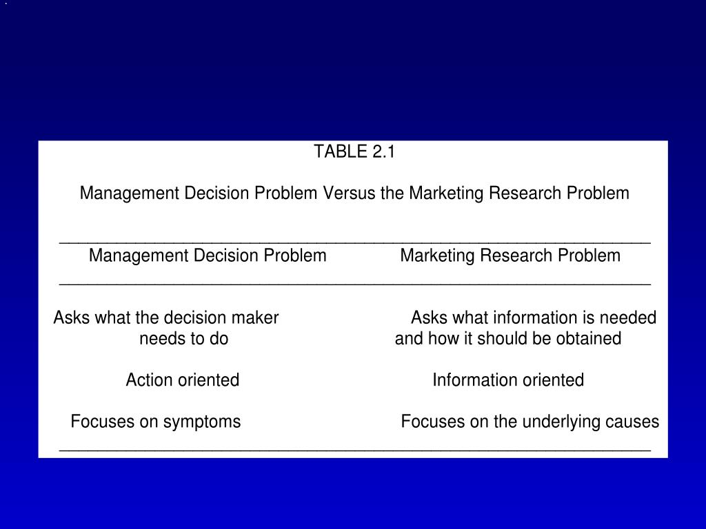 managment decision problems While it can be argued that management is decision making, half of the decisions   two weeks later, it became clear that the gastrointestinal problems were.