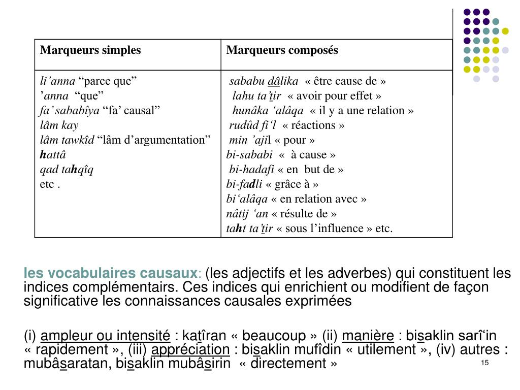 les vocabulaires causaux