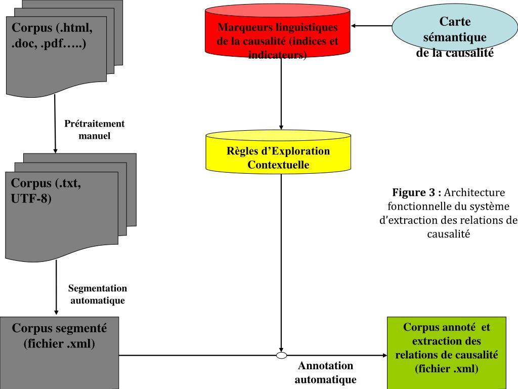 Marqueurs linguistiques  de la causalité (indices et indicateurs)
