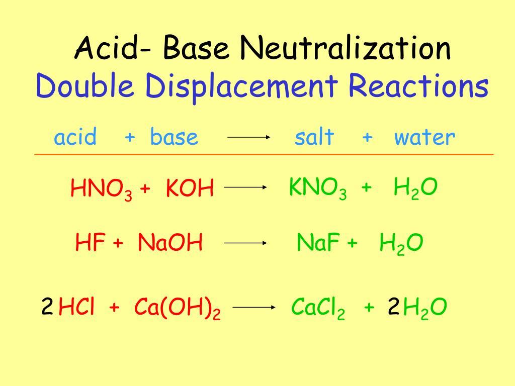 PPT - Acid-Base Neutralization PowerPoint Presentation ...