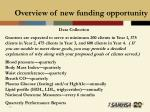 overview of new funding opportunity23