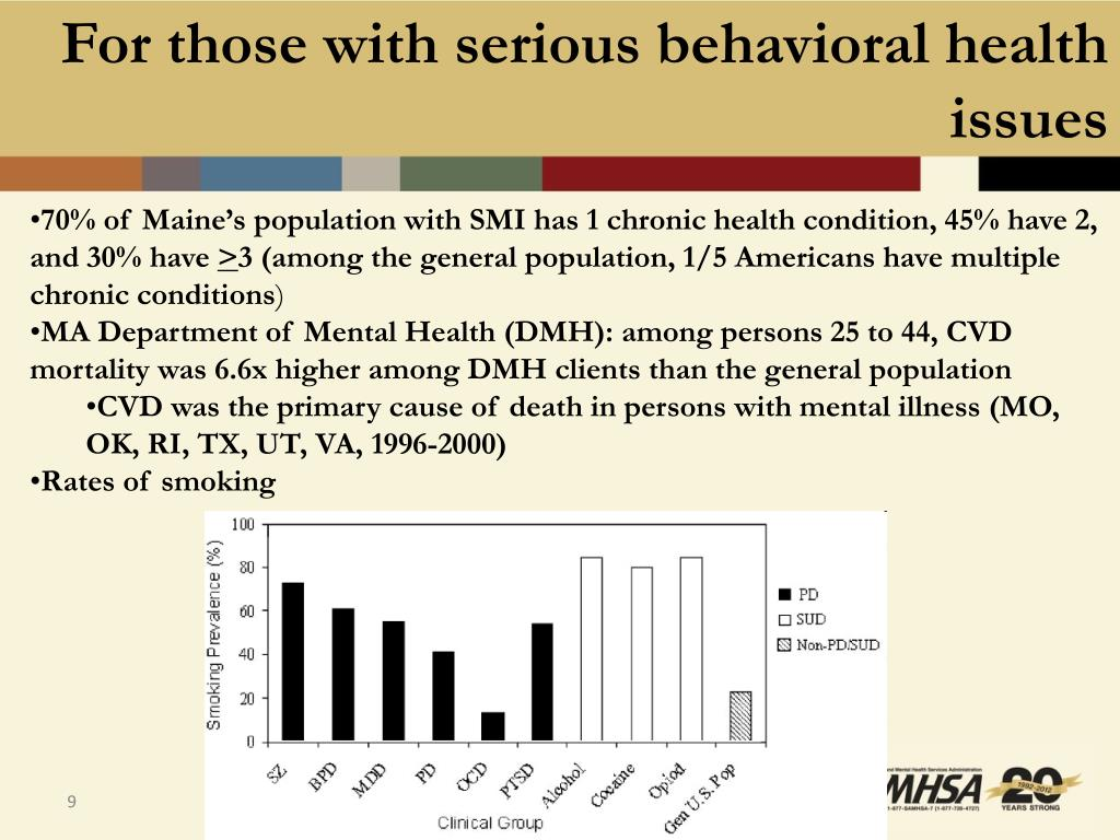 For those with serious behavioral health issues