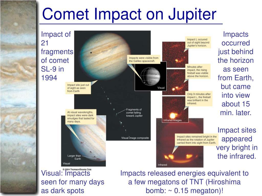 Comet Impact on Jupiter