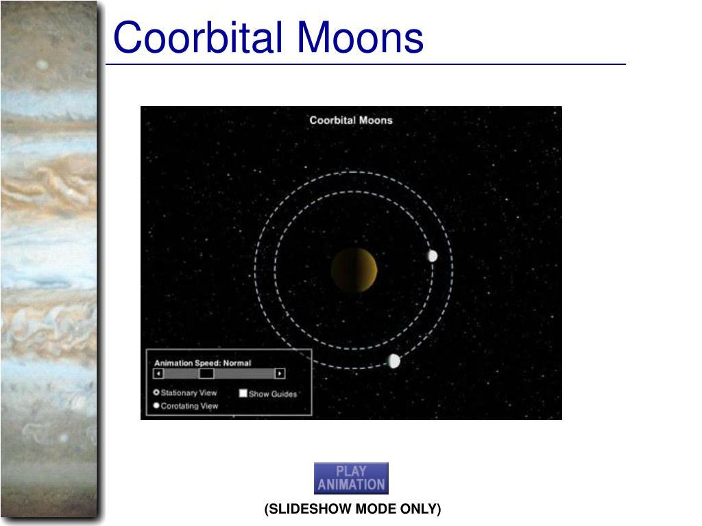 Coorbital Moons