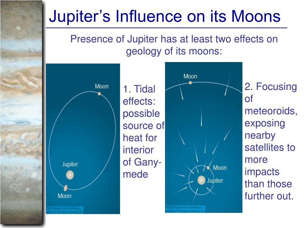Jupiter's Influence on its Moons