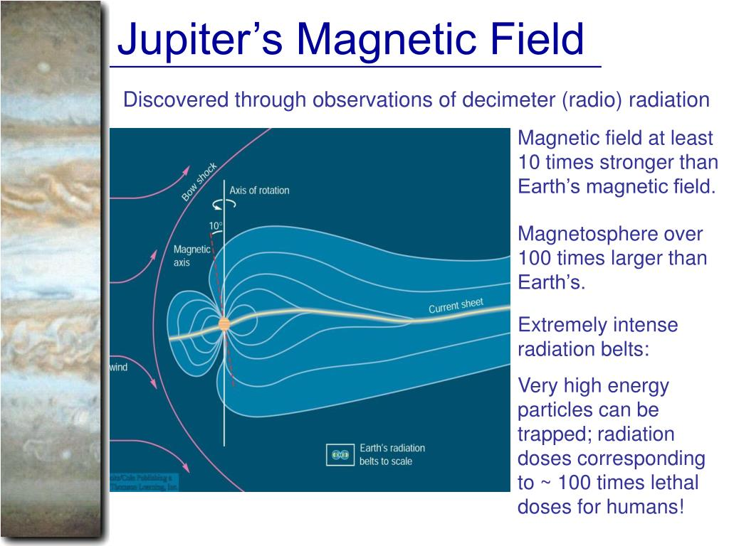 Jupiter's Magnetic Field