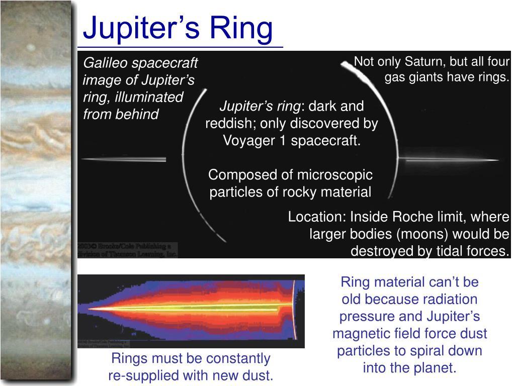 Jupiter's Ring
