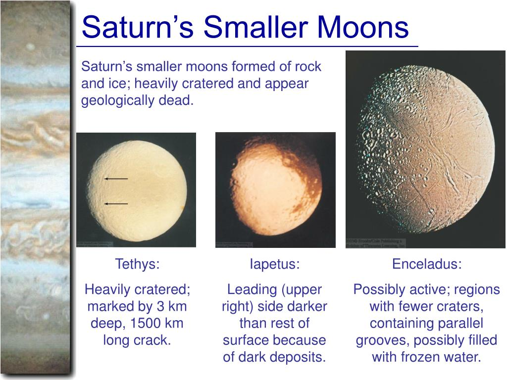 Saturn's Smaller Moons