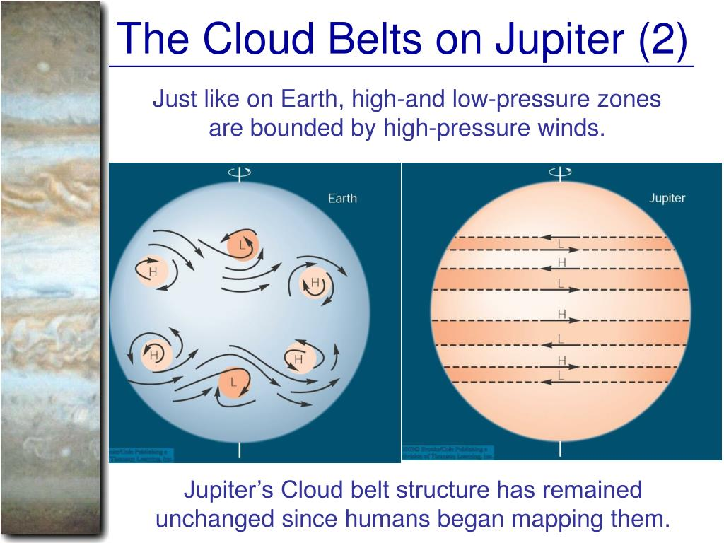 The Cloud Belts on Jupiter (2)