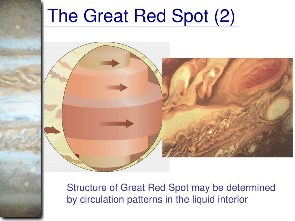The Great Red Spot (2)