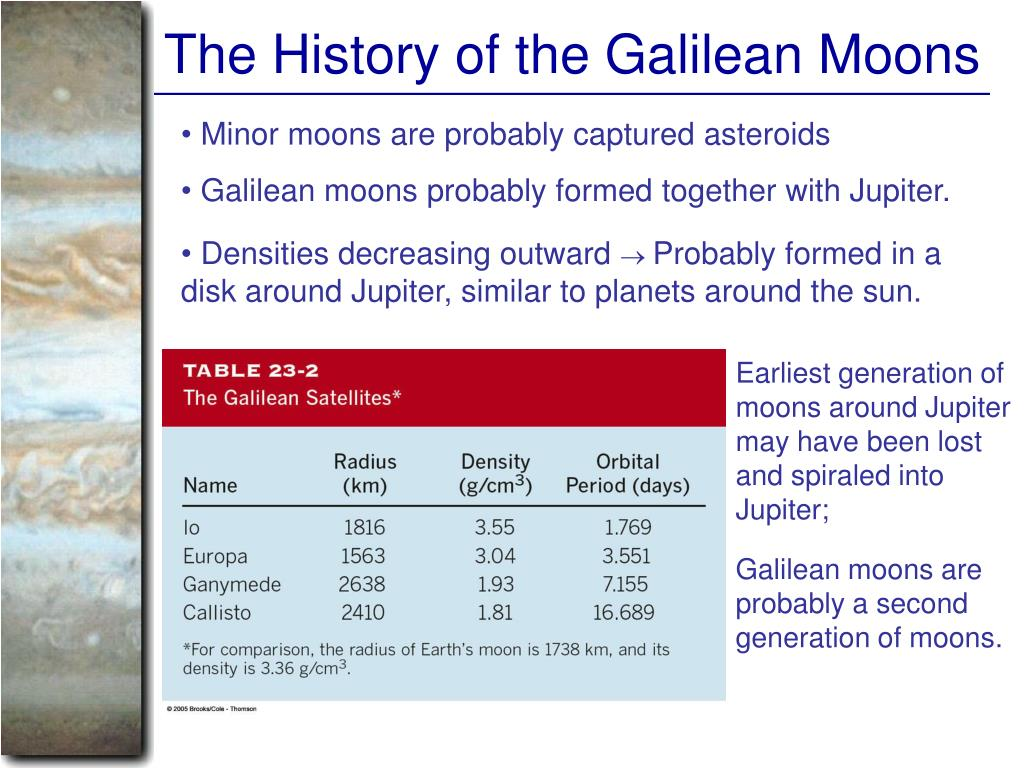 The History of the Galilean Moons