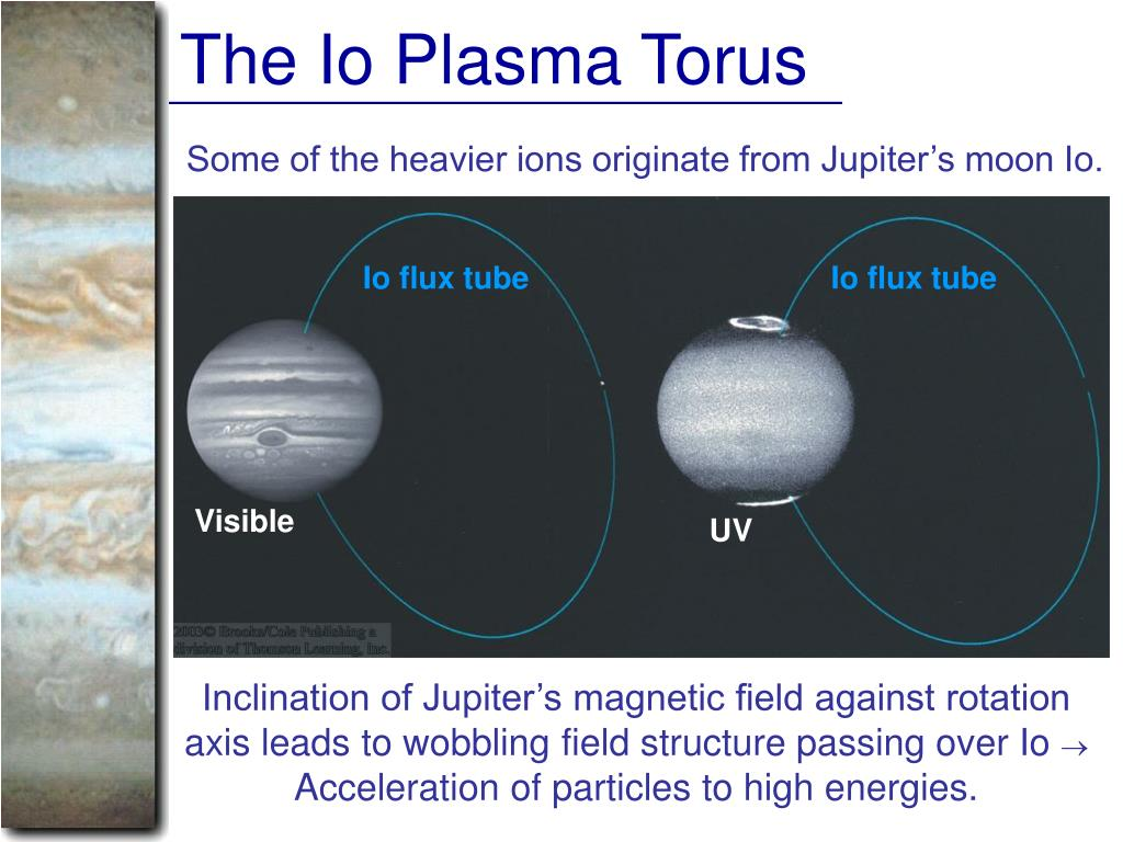 The Io Plasma Torus
