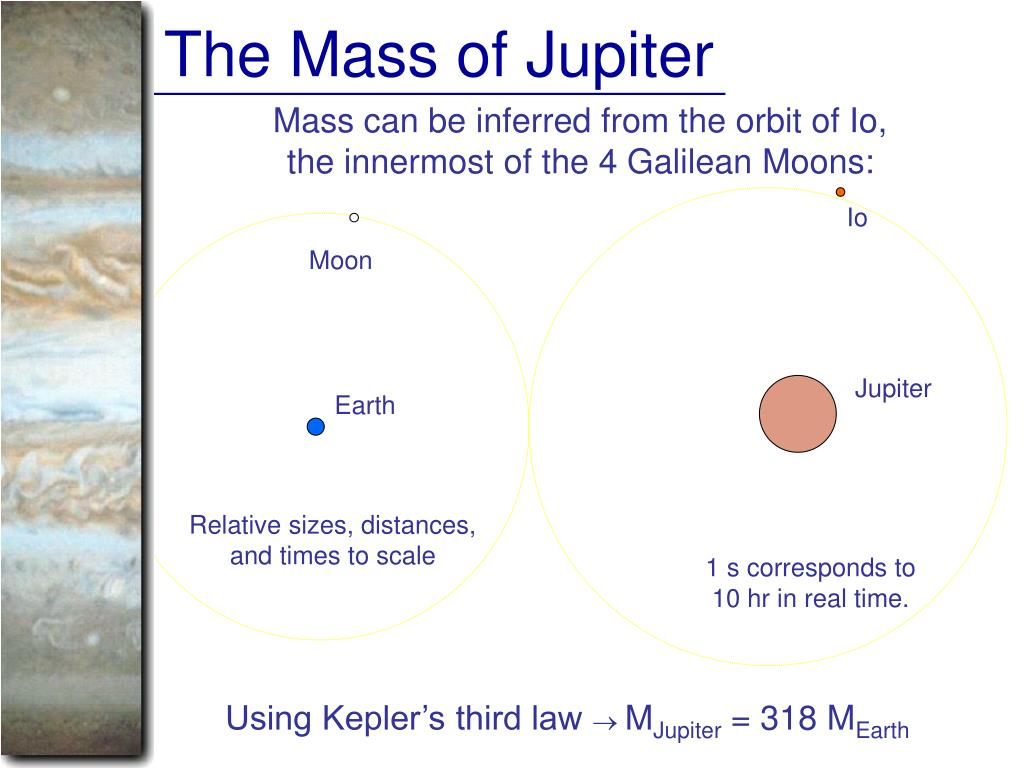 The Mass of Jupiter