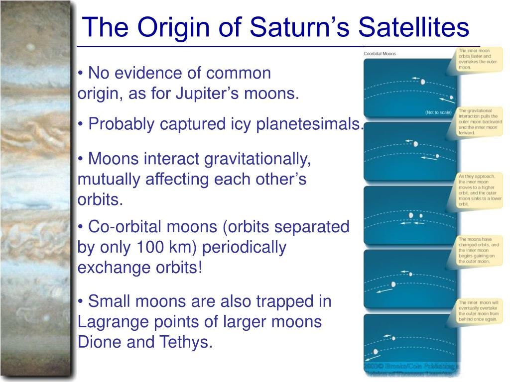 The Origin of Saturn's Satellites