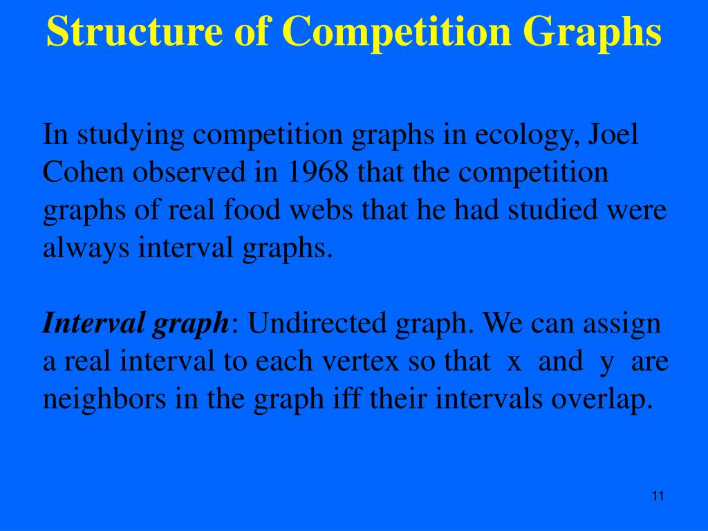 Structure of Competition Graphs